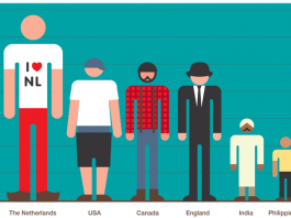 netherlands male height