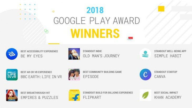 Google Play Awards list 2018